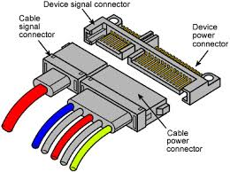 sata wiring diagram sata wiring diagrams hdd sata wiring diagram