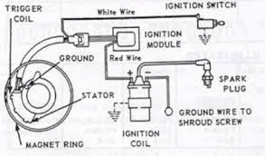 newignition i have complete factory instructions for testing this system on the illustrations page