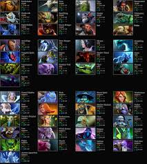 list of dota 2 heroes latest and updated dota source com