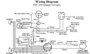 4 wire cdi chinese atv wiring diagram notasdecafe co diagrama de flujo una empresa 4 wire cdi chinese atv wiring diagram premium model a