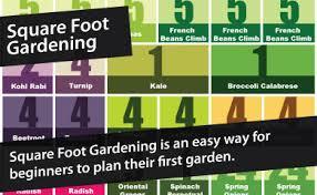 garden planning tool. Dazzling Design Inspiration Square Foot Gardening Plans Uk 15 With Raised Beds Garden Planning Tool V