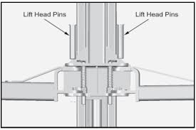 the complete guide on installing a car lift for your shop or garage installing the car lift arms