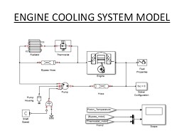 automobile radiator project 15 engine cooling system model