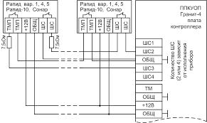 Прибор приемно контрольный и управления охранно пожарный Гранит  Схема подключения Рапид вар 1 4 5 и Сонар к ППКУОП Гранит 2А gsm 4А gsm