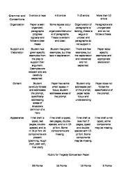 oedipus the king essays analysis of antigone and oedipus rex  sample for medical assistant resume esl university essay oedipus rex essay funny oedipus essays music homework