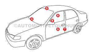 Chevrolet Paint Code Locations Touch Up Paint