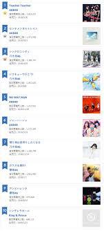 Oricon Chart 2018