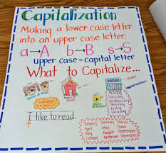 Capital Letter Anchor Chart Fun For First Capitalization Anchor Chart
