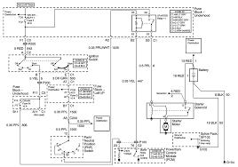 similiar 97 pontiac grand am wiring diagram keywords wiring diagram pontiac grand am wiring diagram pontiac grand am