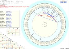 Jeffree Star Natal Chart
