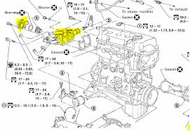 2002 nissan sentra 89 000 original miles had gauge temperature look for one in the area i have highlighted on this diagram first it will be a single wire plug