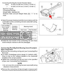 Connecting Rod Bearing Size Chart Question About Rods Crankshaft And Bearings