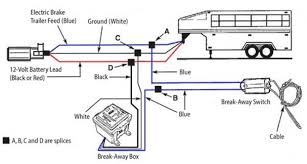 wiring diagram for electric brakes on trailer the wiring diagram breakaway kit installation for single and dual brake axle trailers wiring diagram