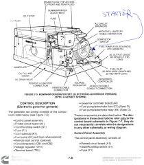onan transfer switch wiring diagram inspirational motor wiring onan transfer switch wiring diagram inspirational motor wiring diagram an generators wiring diagram data • pickenscountymedicalcenter com