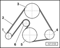 a4 drive belt a diagram 3 0 v6 v6 engine graphic