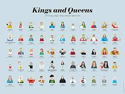 Kings And Queens Of Great Britain Chart Supertogether Kings And Queens Of Britain And England Print