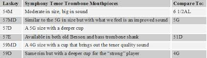 Schilke Mouthpiece Size Chart Giardinelli French Horn Mouthpiece Chart Pngline