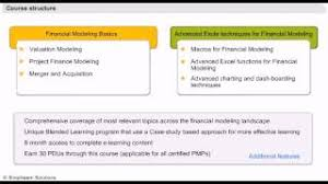 Financial Modeling With Ms Excel Certification Training