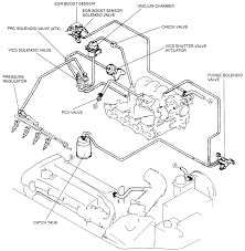 Nissandatsun truck pathfinder 4wd 5l fi dohc 6cyl repair vacuum hose routing diagram for the