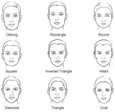 Face Shape Chart Sunglasses That Best Suit Your Face 2 Know And Vote High