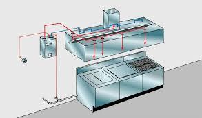 fss ansul® r 102tm fire suppression system for professional kitchens fss ansul® r 102tm fire suppression system for professional kitchens factory installed