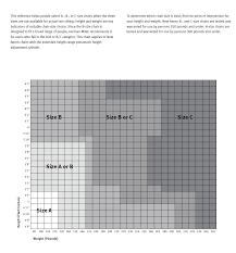 Herman Miller Aeron Size Chart Www Bedowntowndaytona Com