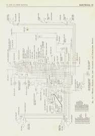 cushman wire diagram cushman automotive wiring diagrams description 50 wire cushman wire diagram