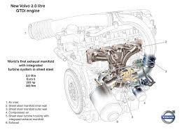 2000 volvo s80 t6 engine diagram wiring library volvo t6 engine breakdown diagram example electrical wiring diagram u2022 1999 volvo s70 engine diagram