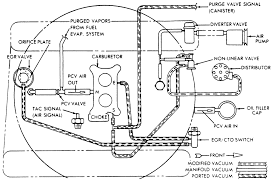 cj wiring diagram jeep cj engine diagram jeep wiring diagrams jeep cj engine diagram jeep wiring diagrams