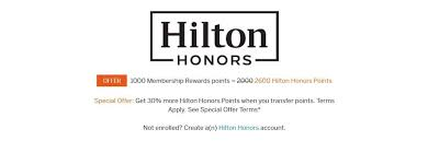The Award Travelers Guide To Hilton Honors The Points Guy