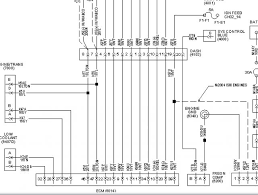 wiring diagram for international truck the wiring diagram 7400 workstar engine wiring diagram 7400 car wiring diagram