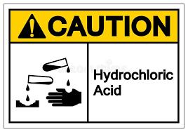 Hydrochloric Acid Price Chart Hydrochloric Acid Stock Illustrations 106 Hydrochloric