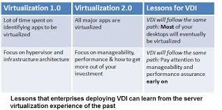 Vdi Chart Virtual Desktop Success With Performance Assurance Pt 2