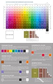 Cernit Color Chart Kato Polyclay Mixing Chart