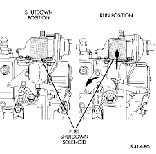 p pump shut off solenoid wiring p image wiring diagram sometimes the truck does not start right away and just cranks on p pump shut off fuel shutoff solenoid no blue wire