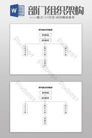 Finance Department Department Organization Chart Diagram