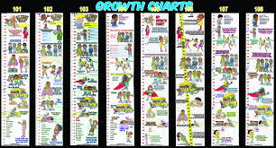 Interactive Growth Chart Boys These Are The First Eight Growth Charts Four Newborn 0 42