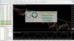 Mt4 Charting Platform Mt4 Basics How To Scroll Left On Mt4 Charts Without Jumping Back To The Recent Price Action