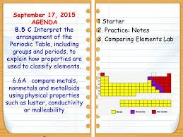 Starter: Retest and Graphic Organizer Sept 18, 2015 Application ...