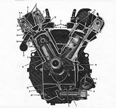 ford gaa engine your future but it is about the ford in your past