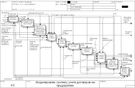 Банк Рефератов Курсовая работа Автоматизации процесса учета  Моделировать систему учета договоров на предприятии
