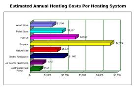 Heat Pumps Midstate Electric Cooperative