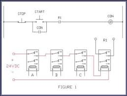 safety circuit control system design failsafe relay the control relay safety circuits