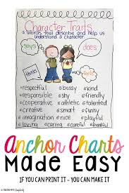 Character Traits Anchor Chart Character Traits Anchor Chart Teaching With Simplicity