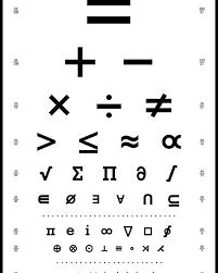 I Chart Math Snellen Chart Mathematical Symbols Poster