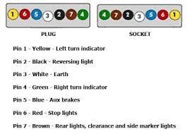 wiring diagram for trailer plug wiring nz 3 pin plug wiring diagram jodebal com on wiring diagram for trailer plug