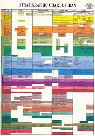 All Sizes Stratigraphic Chart Of Iran Flickr Photo
