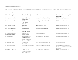 supplemental digital content list of primary investigators study
