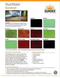 Sunacid Sundek Concrete Repair Decorative Concrete