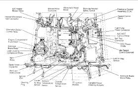i get a diagram of relay box on 1990 ford town car 5 0 engine graphic